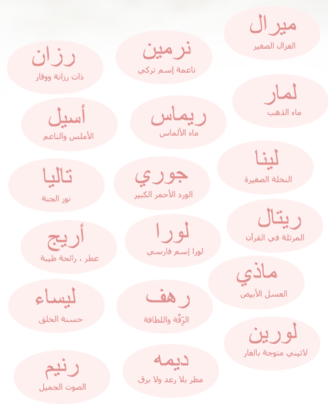 اسماء بنات عربية اصيلة اجمل واحلا الاسماء للبنات ازاي