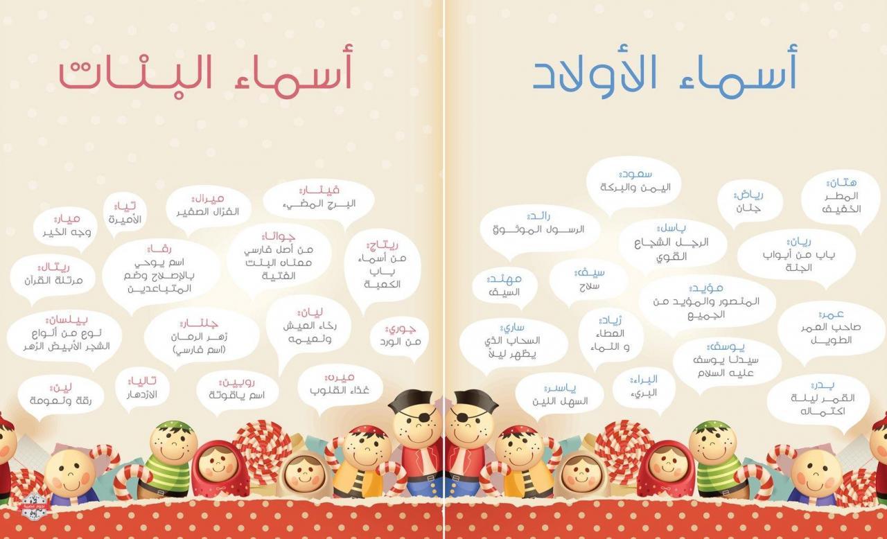 طلب المسئولية غير صالحة اجمل اسماء الرجال عند العرب Comertinsaat Com
