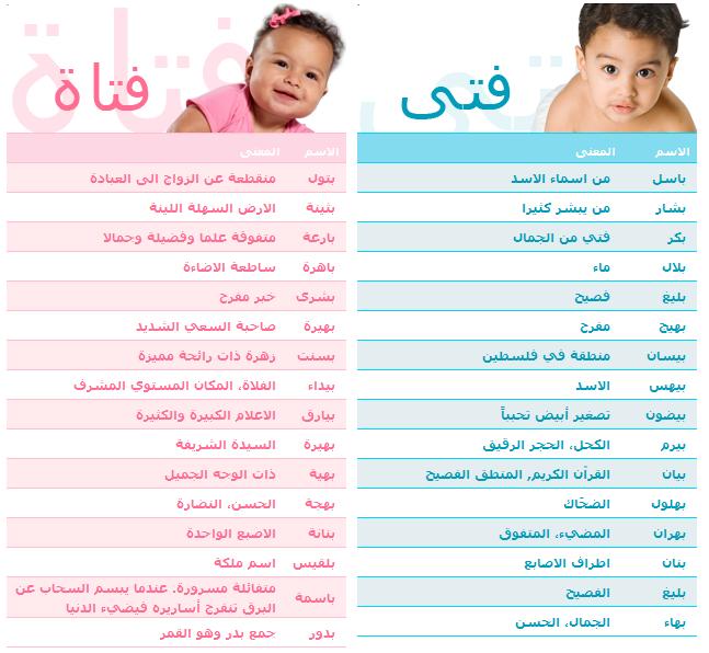 صورة معنى اسامي بنات , اروع المعاني لاجمل اسماء بنات
