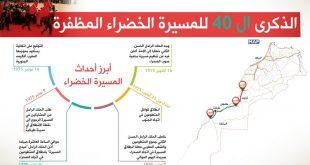 صور بحث عن المسيرة الخضراء , بحث شامل عن الميرة الخضراء المغربية