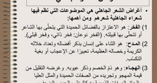 اغراض القصيدة العربية , عن ماذا كان يتحدث الشعر العربي