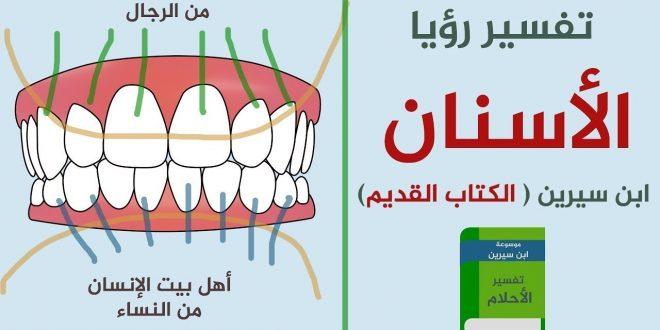 صورة تفسير حلم الاسنان البيضاء جدا , رؤية الاسنان البيضاء في المنام