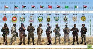 ترتيب اقوى الجيوش العربية , اهم و اقوى الجيوش العربيه تعرف عليها