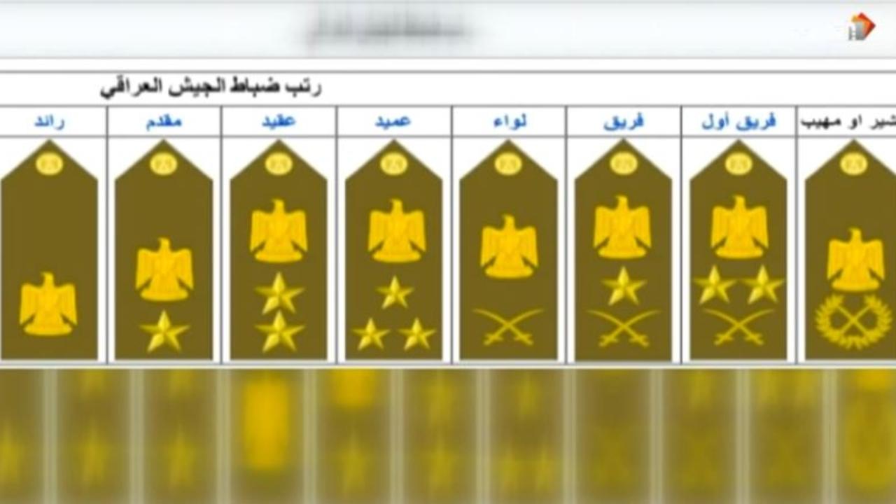 صورة اسماء الرتب العسكريه بالترتيب , الرتب العسكريه و مهامها فى الجيش